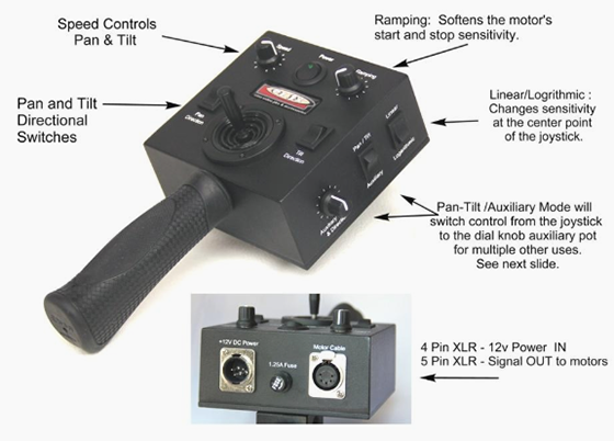 ez-fx-remote-pan-tilt-control-head