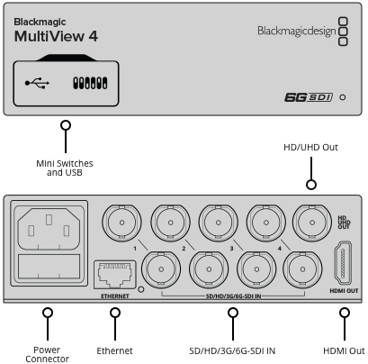 bmd-multiview-4