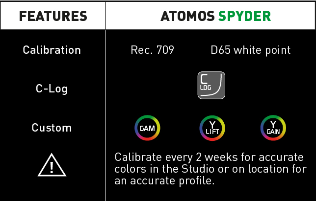 atomos-spyder-features